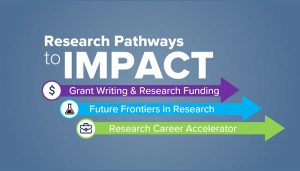 Launch Event: Research Pathways to Impact