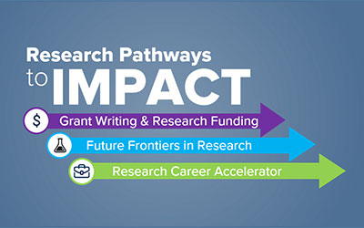 Research Pathways to Impact