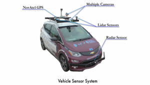 $7M Grant to Study Cooperative Automated Vehicles in Rural and Multimodal Environments